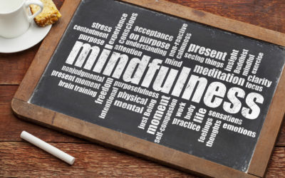 Right Mindfulness – Eightfold Path – Resources